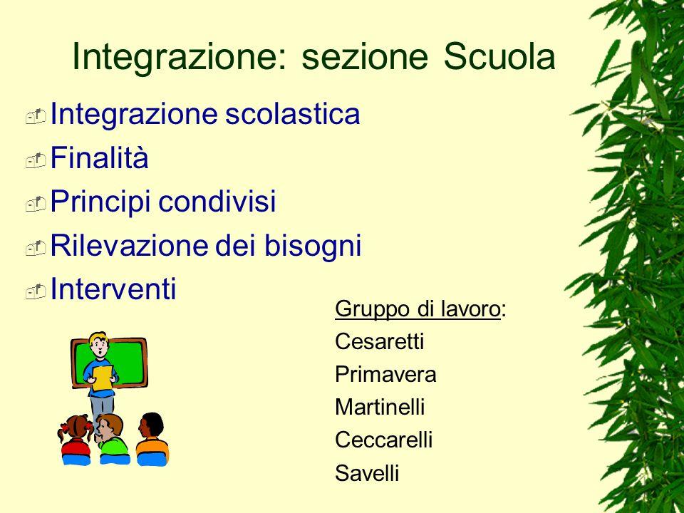 Integrazione: sezione Scuola Integrazione scolastica Finalità Principi condivisi Rilevazione dei bisogni Interventi Gruppo di lavoro: Cesaretti Primav