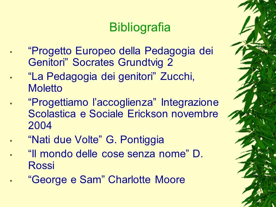 Bibliografia Progetto Europeo della Pedagogia dei Genitori Socrates Grundtvig 2 La Pedagogia dei genitori Zucchi, Moletto Progettiamo laccoglienza Int