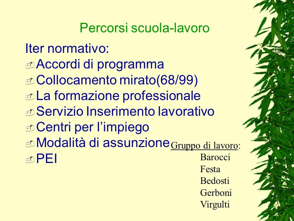 Percorsi scuola-lavoro Iter normativo: Accordi di programma Collocamento mirato(68/99) La formazione professionale Servizio Inserimento lavorativo Cen