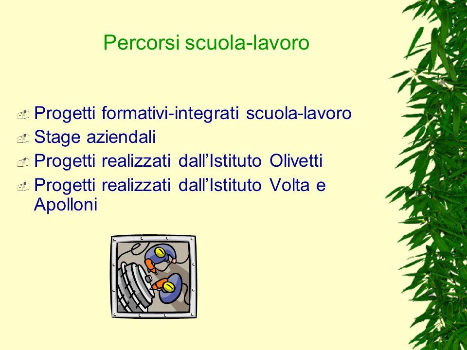 Percorsi scuola-lavoro Progetti formativi-integrati scuola-lavoro Stage aziendali Progetti realizzati dallIstituto Olivetti Progetti realizzati dallIs