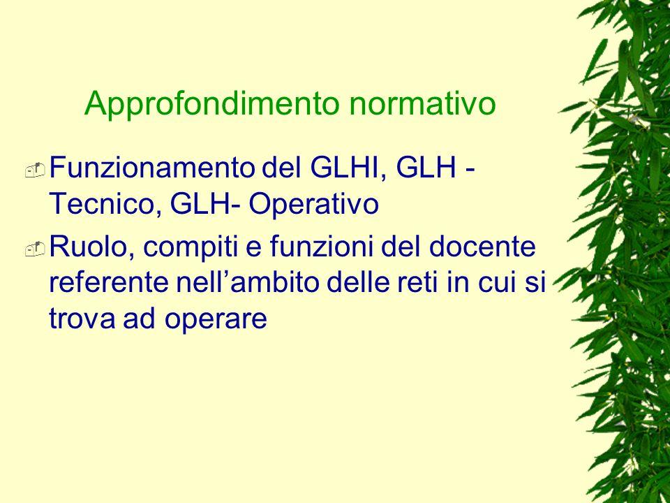 Approfondimento normativo Funzionamento del GLHI, GLH - Tecnico, GLH- Operativo Ruolo, compiti e funzioni del docente referente nellambito delle reti