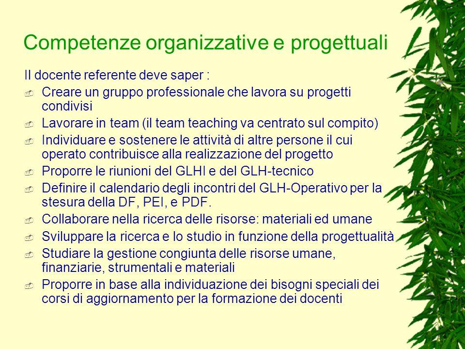 Competenze organizzative e progettuali Il docente referente deve saper : Creare un gruppo professionale che lavora su progetti condivisi Lavorare in t
