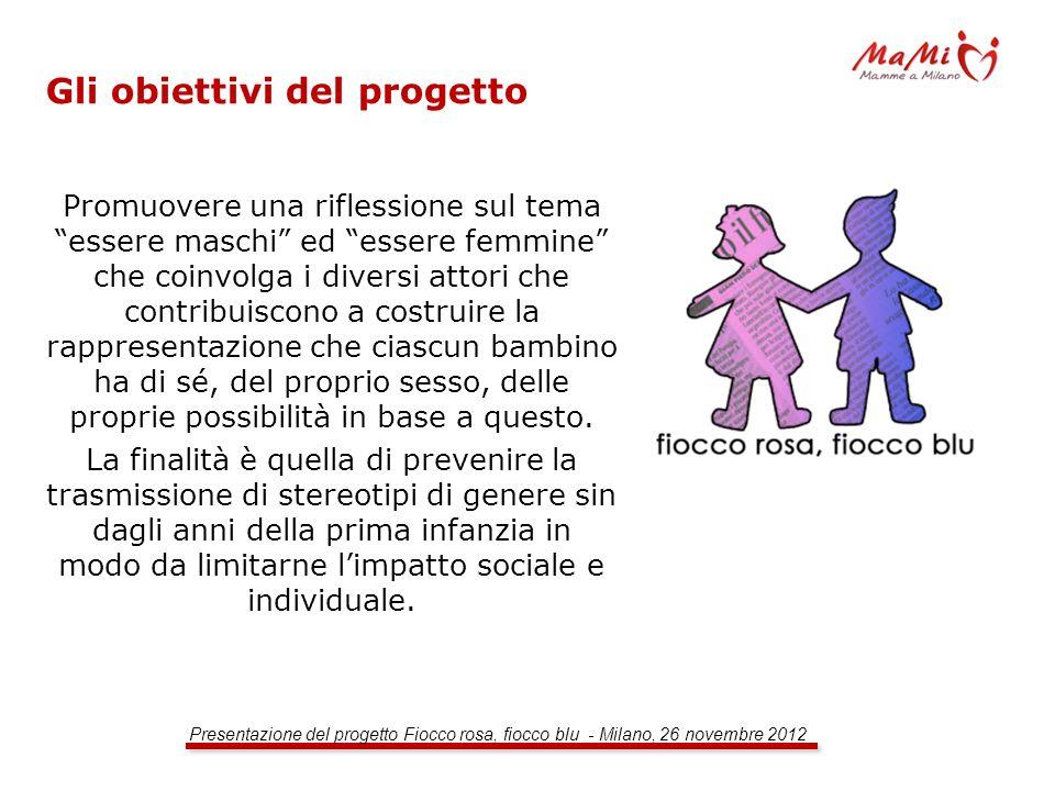 Presentazione del progetto Fiocco rosa, fiocco blu - Milano, 26 novembre 2012 Gli obiettivi del progetto Promuovere una riflessione sul temaessere mas
