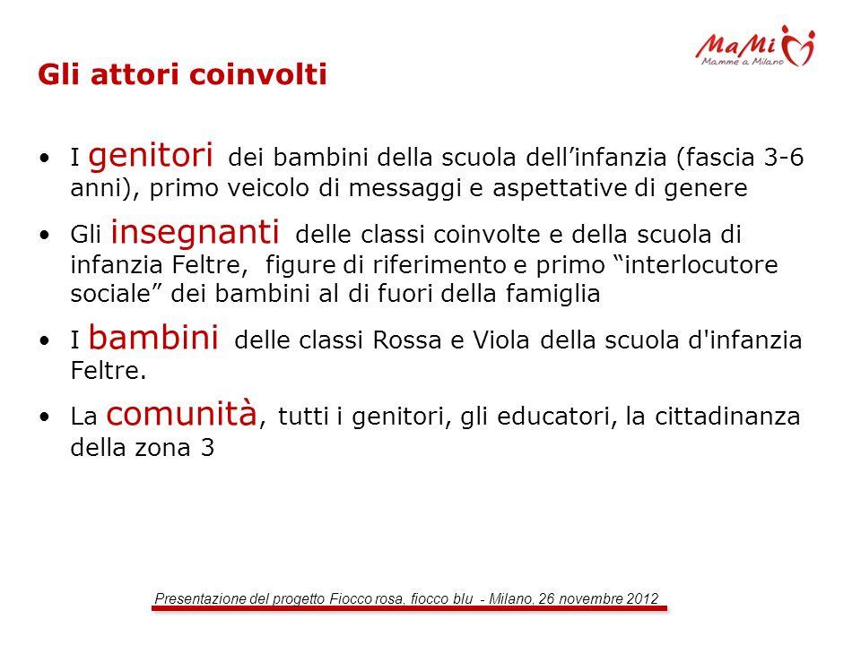 Presentazione del progetto Fiocco rosa, fiocco blu - Milano, 26 novembre 2012 La trasformazione dei giudizi in caratteristiche Femmine Civettuola/smorfiosa Passiva Emotiva ….