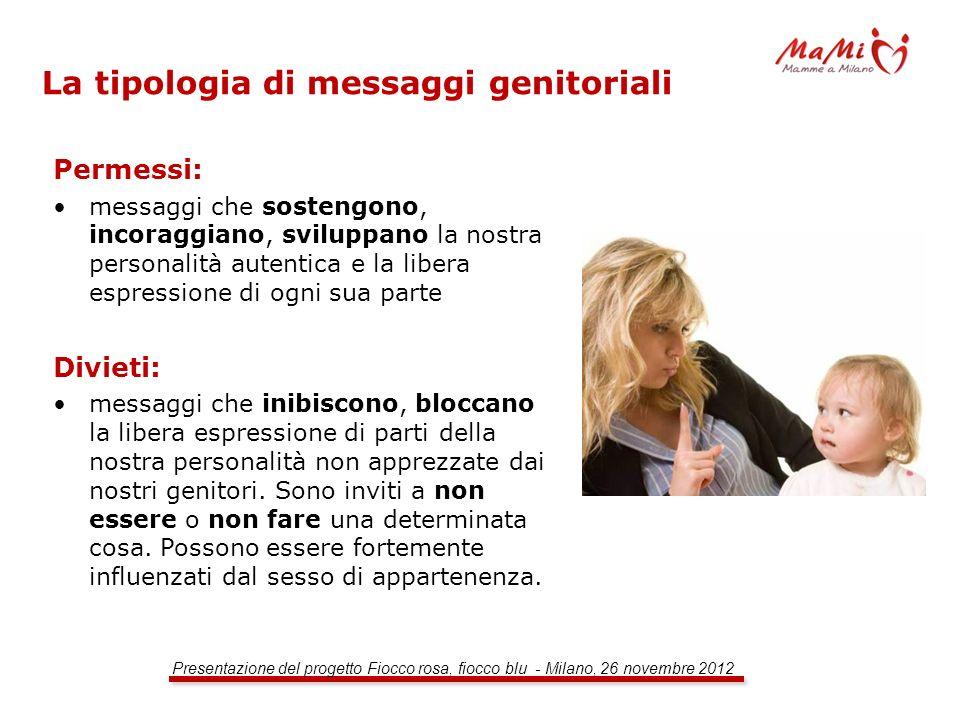Presentazione del progetto Fiocco rosa, fiocco blu - Milano, 26 novembre 2012 La tipologia di messaggi genitoriali Permessi: messaggi che sostengono,