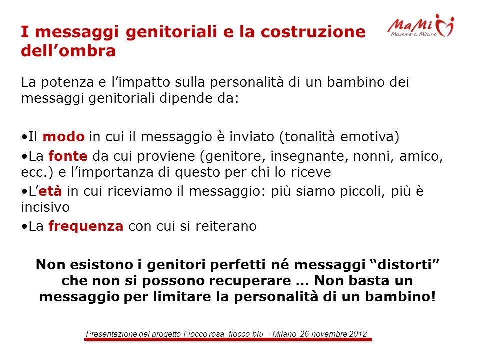 Presentazione del progetto Fiocco rosa, fiocco blu - Milano, 26 novembre 2012 I messaggi genitoriali e la costruzione dellombra La potenza e limpatto