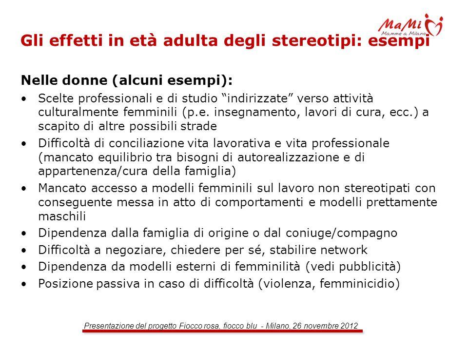 Presentazione del progetto Fiocco rosa, fiocco blu - Milano, 26 novembre 2012 Gli effetti in età adulta degli stereotipi: esempi Nelle donne (alcuni e
