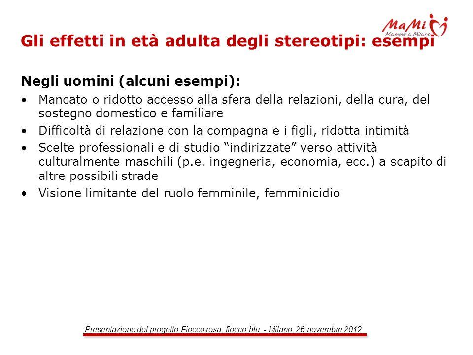 Presentazione del progetto Fiocco rosa, fiocco blu - Milano, 26 novembre 2012 Gli effetti in età adulta degli stereotipi: esempi Negli uomini (alcuni