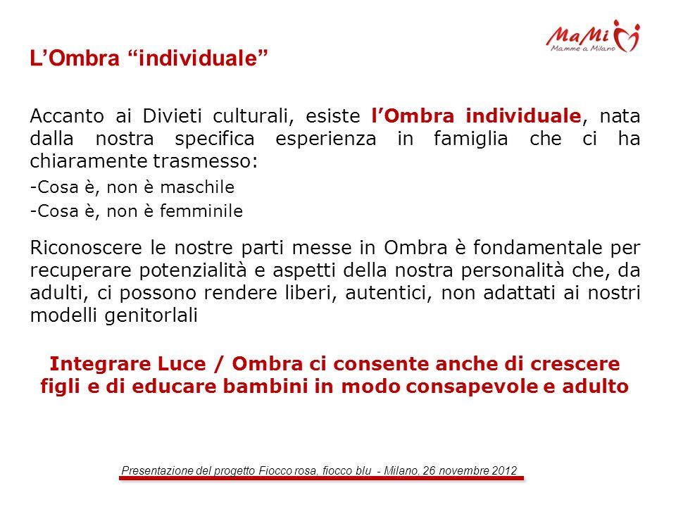 Presentazione del progetto Fiocco rosa, fiocco blu - Milano, 26 novembre 2012 LOmbra individuale Accanto ai Divieti culturali, esiste lOmbra individua