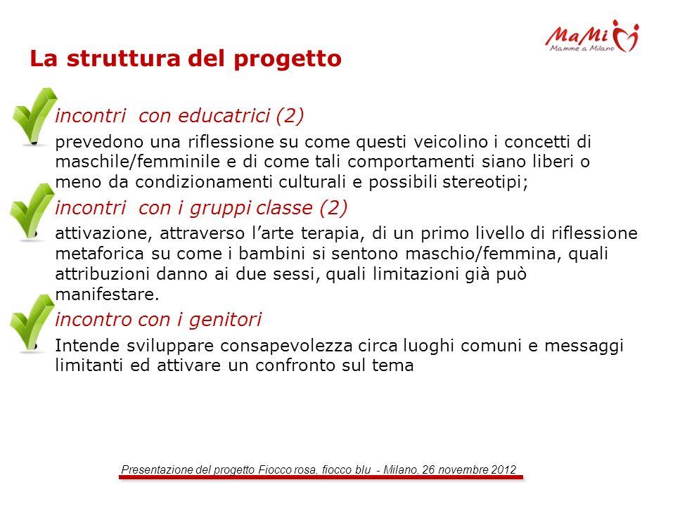Presentazione del progetto Fiocco rosa, fiocco blu - Milano, 26 novembre 2012 La struttura del progetto incontri con educatrici (2) prevedono una rifl