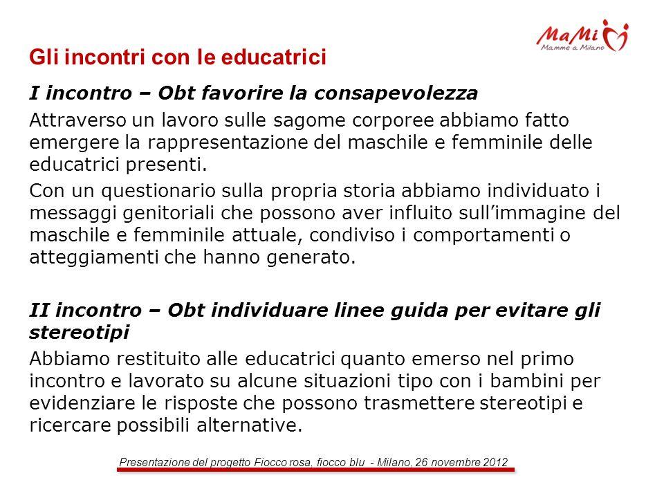 Presentazione del progetto Fiocco rosa, fiocco blu - Milano, 26 novembre 2012 Gli incontri con le educatrici I incontro – Obt favorire la consapevolez