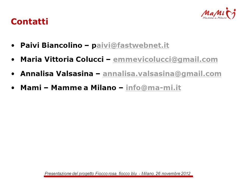 Presentazione del progetto Fiocco rosa, fiocco blu - Milano, 26 novembre 2012 Contatti Paivi Biancolino – paivi@fastwebnet.itaivi@fastwebnet.it Maria