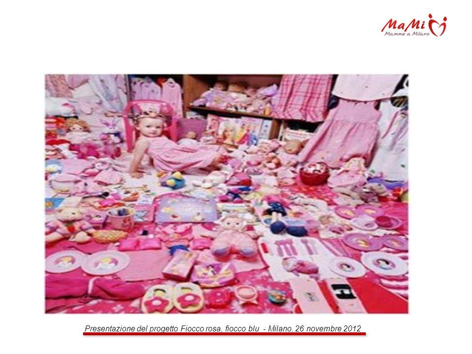 Presentazione del progetto Fiocco rosa, fiocco blu - Milano, 26 novembre 2012 I messaggi genitoriali Da subito, nellinterazione con i bambini, i genitori inviano loro messaggi di diverso tipo.