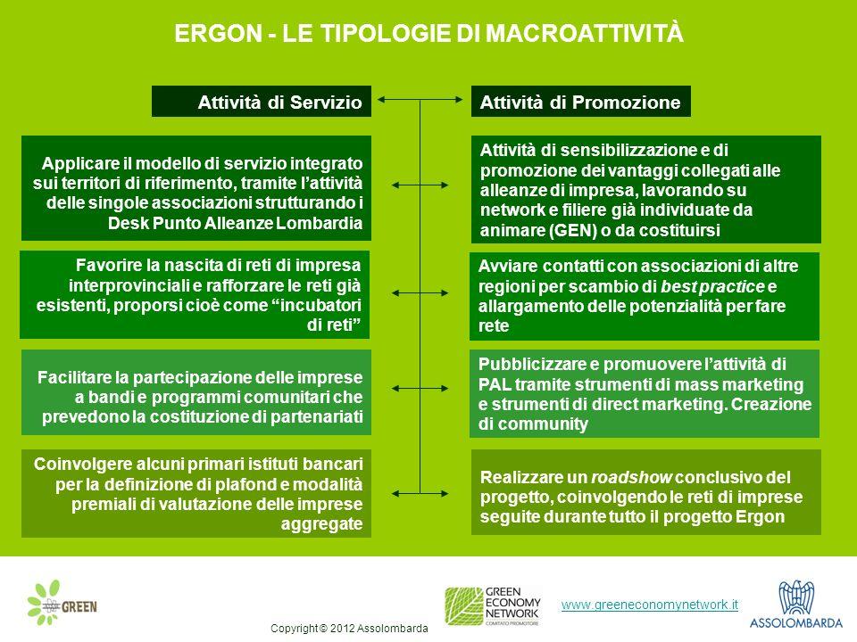10 www.greeneconomynetwork.it Attività di ServizioAttività di Promozione ERGON - LE TIPOLOGIE DI MACROATTIVITÀ Applicare il modello di servizio integr