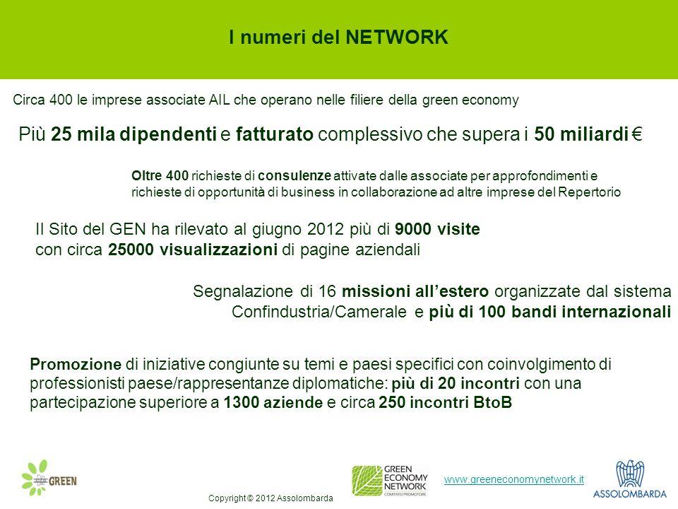 6 www.greeneconomynetwork.it I numeri del NETWORK Circa 400 le imprese associate AIL che operano nelle filiere della green economy Più 25 mila dipende