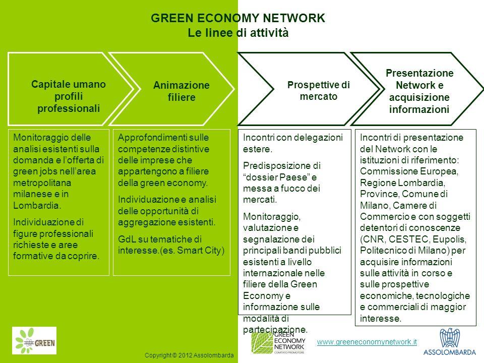 7 www.greeneconomynetwork.it Animazione filiere Presentazione Network e acquisizione informazioni Approfondimenti sulle competenze distintive delle im