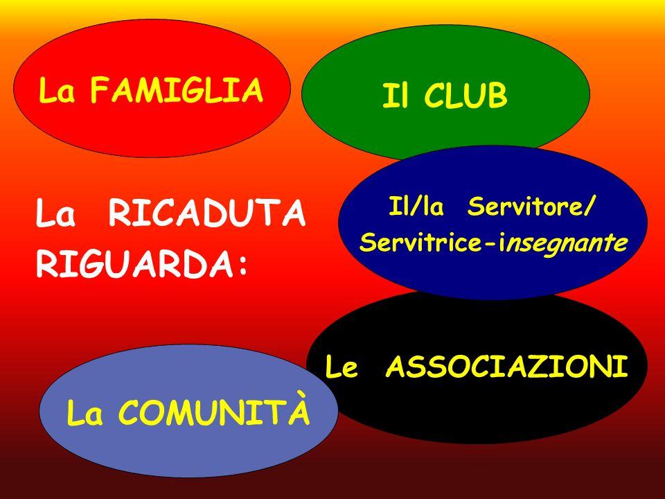 La RICADUTA RIGUARDA: La FAMIGLIA Il CLUB Le ASSOCIAZIONI Il/la Servitore/ Servitrice-insegnante La COMUNITÀ