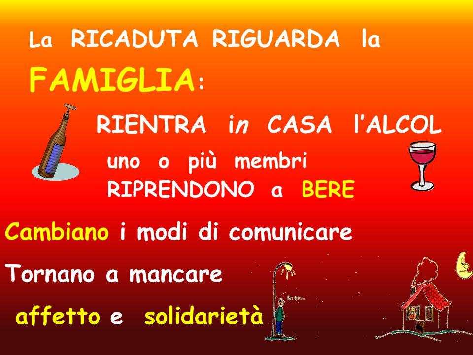 RIENTRA in CASA lALCOL uno o più membri RIPRENDONO a BERE Cambiano i modi di comunicare Tornano a mancare affetto e solidarietà La RICADUTA RIGUARDA l
