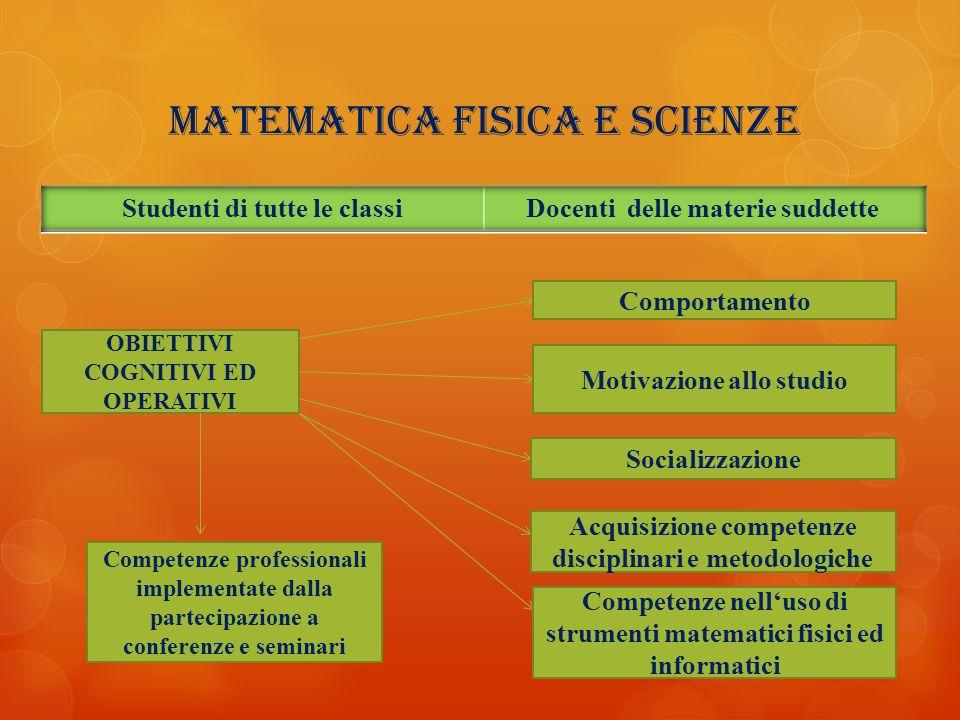 Matematica fisica e scienze OBIETTIVI COGNITIVI ED OPERATIVI Comportamento Motivazione allo studio Socializzazione Acquisizione competenze disciplinar