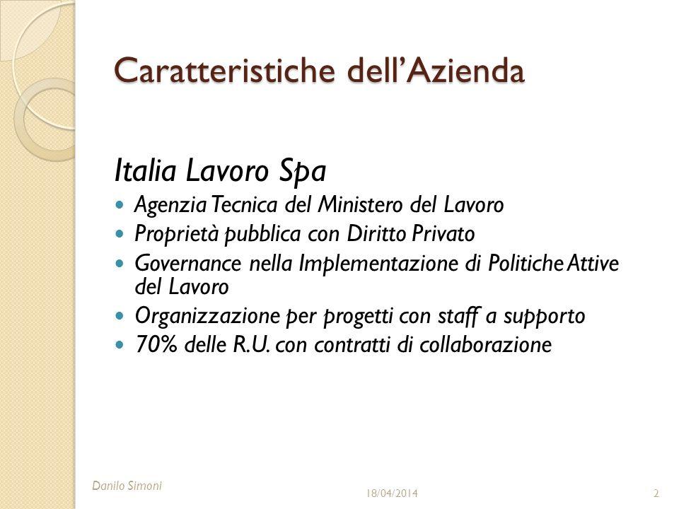Caratteristiche dellAzienda Italia Lavoro Spa Agenzia Tecnica del Ministero del Lavoro Proprietà pubblica con Diritto Privato Governance nella Implementazione di Politiche Attive del Lavoro Organizzazione per progetti con staff a supporto 70% delle R.U.