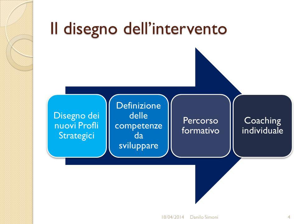 Il disegno dellintervento 18/04/2014Danilo Simoni4 Disegno dei nuovi Profli Strategici Definizione delle competenze da sviluppare Percorso formativo Coaching individuale