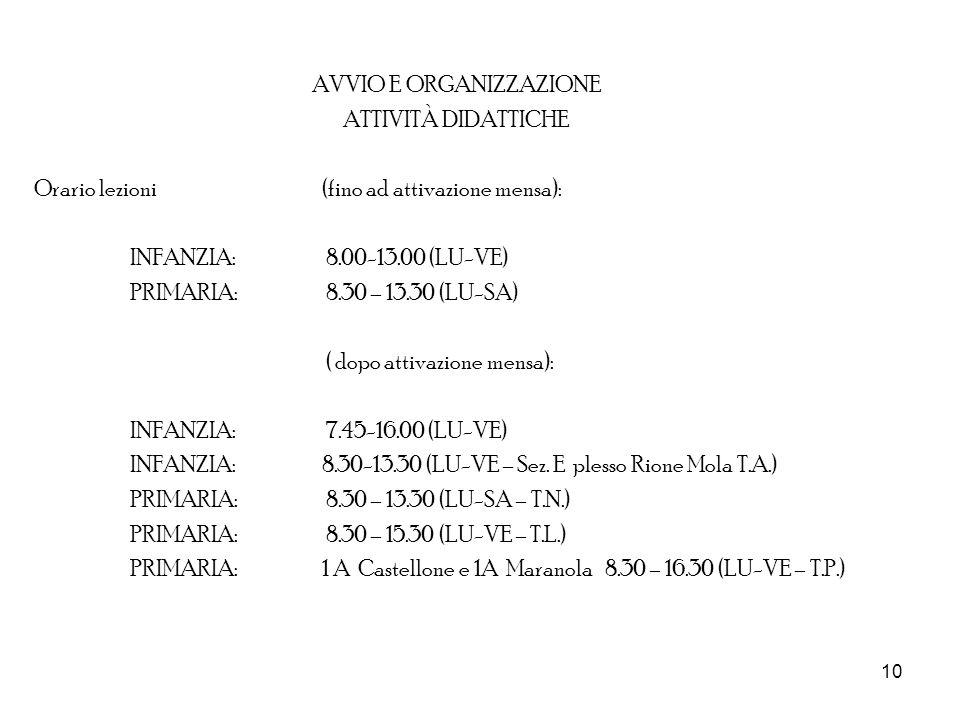 10 AVVIO E ORGANIZZAZIONE ATTIVITÀ DIDATTICHE Orario lezioni (fino ad attivazione mensa): INFANZIA: 8.00-13.00 (LU-VE) PRIMARIA: 8.30 – 13.30 (LU-SA)