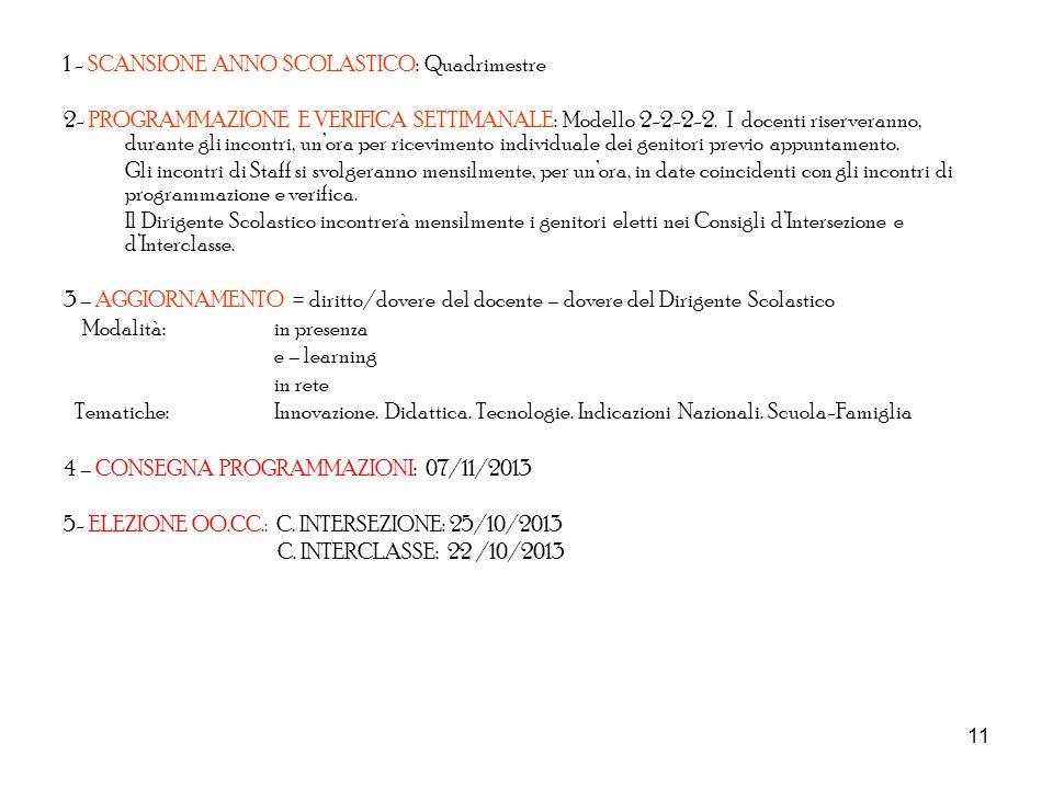 11 1 - SCANSIONE ANNO SCOLASTICO: Quadrimestre 2- PROGRAMMAZIONE E VERIFICA SETTIMANALE: Modello 2-2-2-2. I docenti riserveranno, durante gli incontri