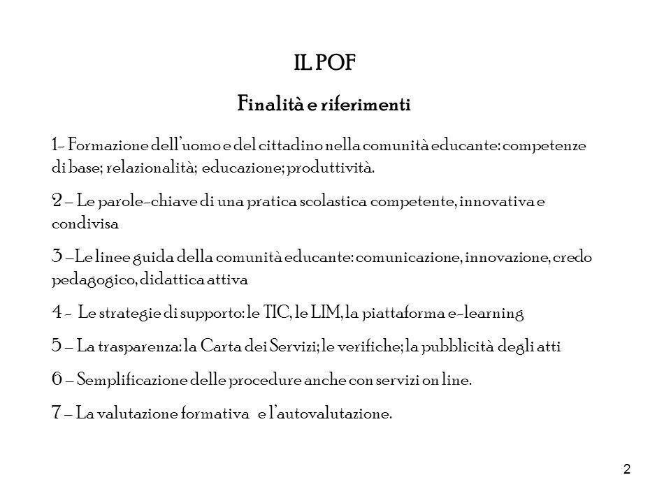 2 IL POF Finalità e riferimenti 1- Formazione delluomo e del cittadino nella comunità educante: competenze di base; relazionalità; educazione; produtt