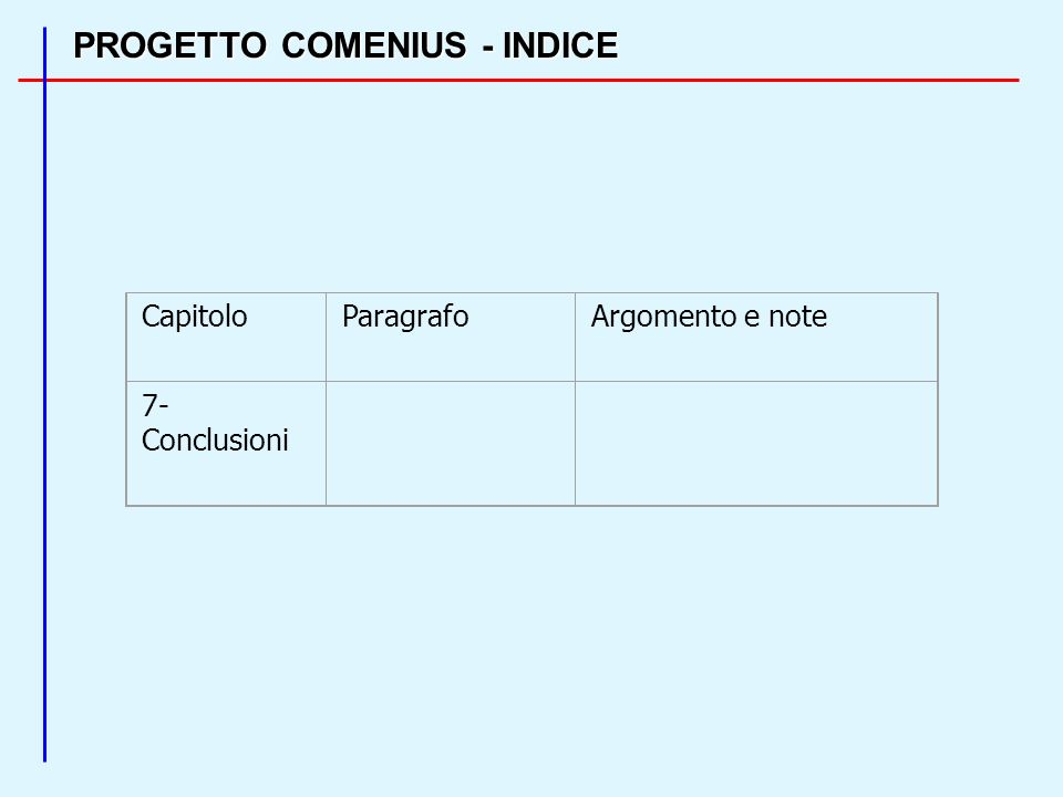 PROGETTO COMENIUS - INDICE CapitoloParagrafoArgomento e note 7- Conclusioni