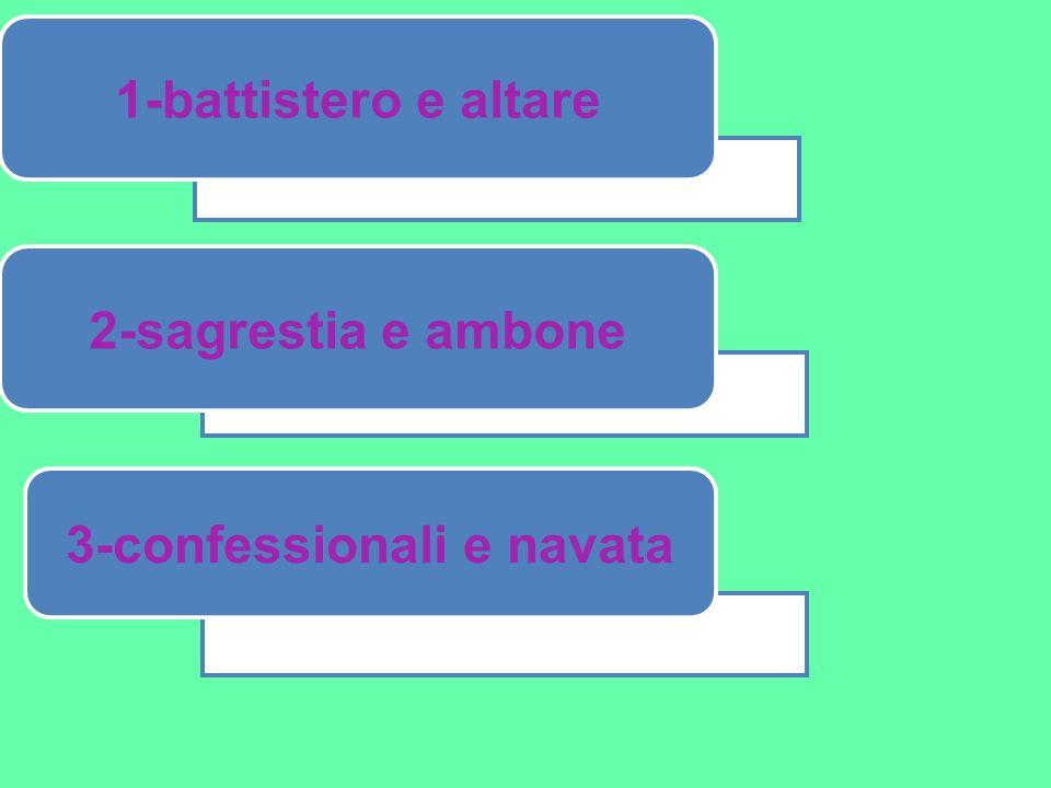 2-sagrestia e ambone 3-confessionali e navata 1-battistero e altare