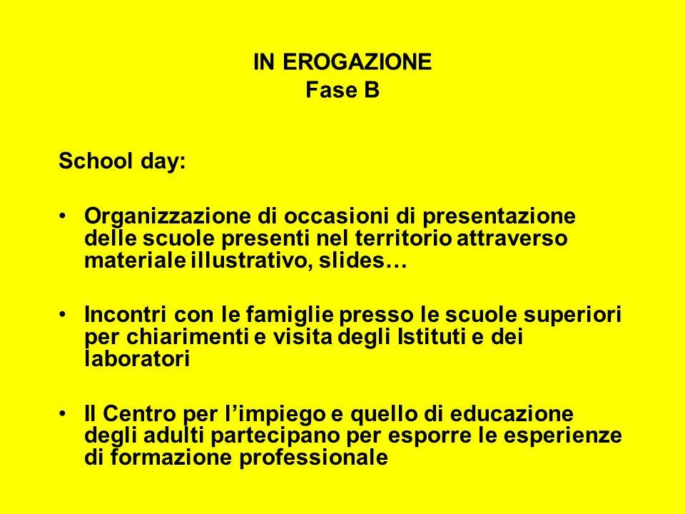 IN EROGAZIONE Fase B School day: Organizzazione di occasioni di presentazione delle scuole presenti nel territorio attraverso materiale illustrativo,