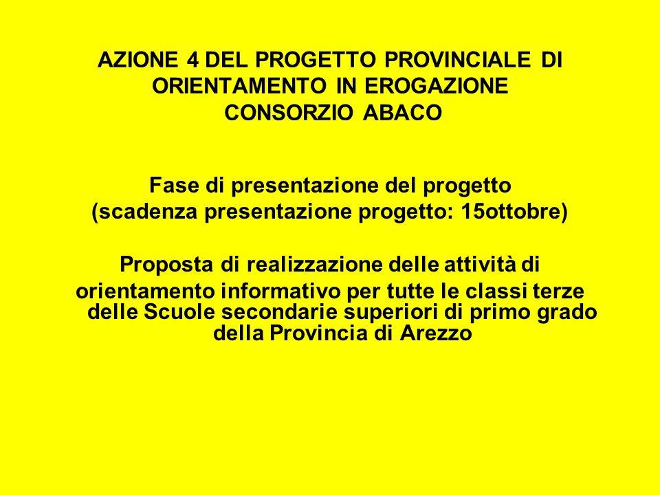 AZIONE 4 DEL PROGETTO PROVINCIALE DI ORIENTAMENTO IN EROGAZIONE CONSORZIO ABACO Fase di presentazione del progetto (scadenza presentazione progetto: 1