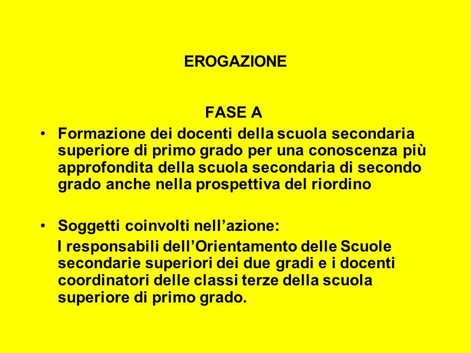 Calendario School-day Arezzo 6 Marzo presso IPSIA Margaritone Valdarno 2/6 Febbraio presso ex Filanda Ginestra Montevarchi Casentino 19 Febbraio presso Ist.Com.