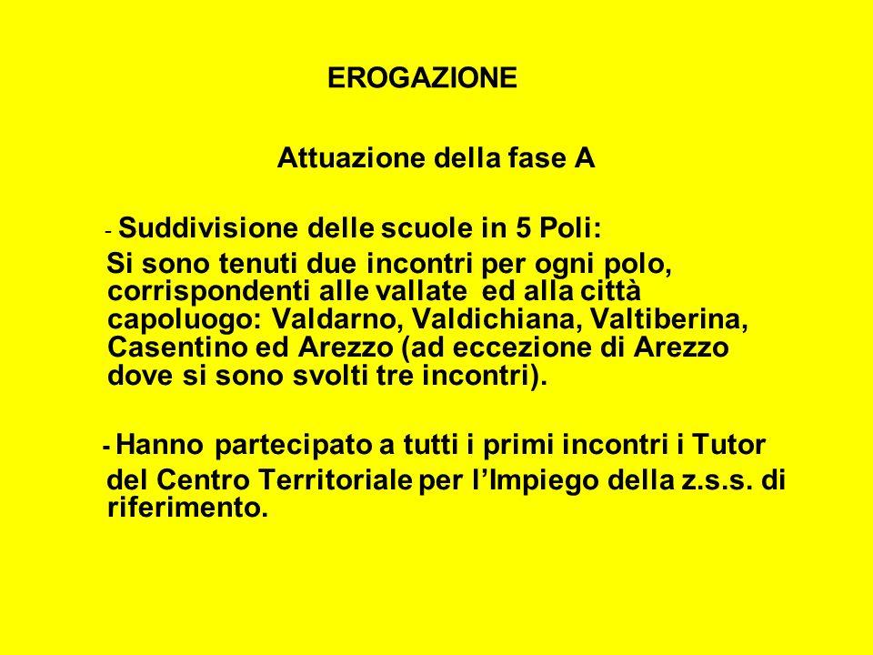 EROGAZIONE Attuazione della fase A - Suddivisione delle scuole in 5 Poli: Si sono tenuti due incontri per ogni polo, corrispondenti alle vallate ed alla città capoluogo: Valdarno, Valdichiana, Valtiberina, Casentino ed Arezzo (ad eccezione di Arezzo dove si sono svolti tre incontri).