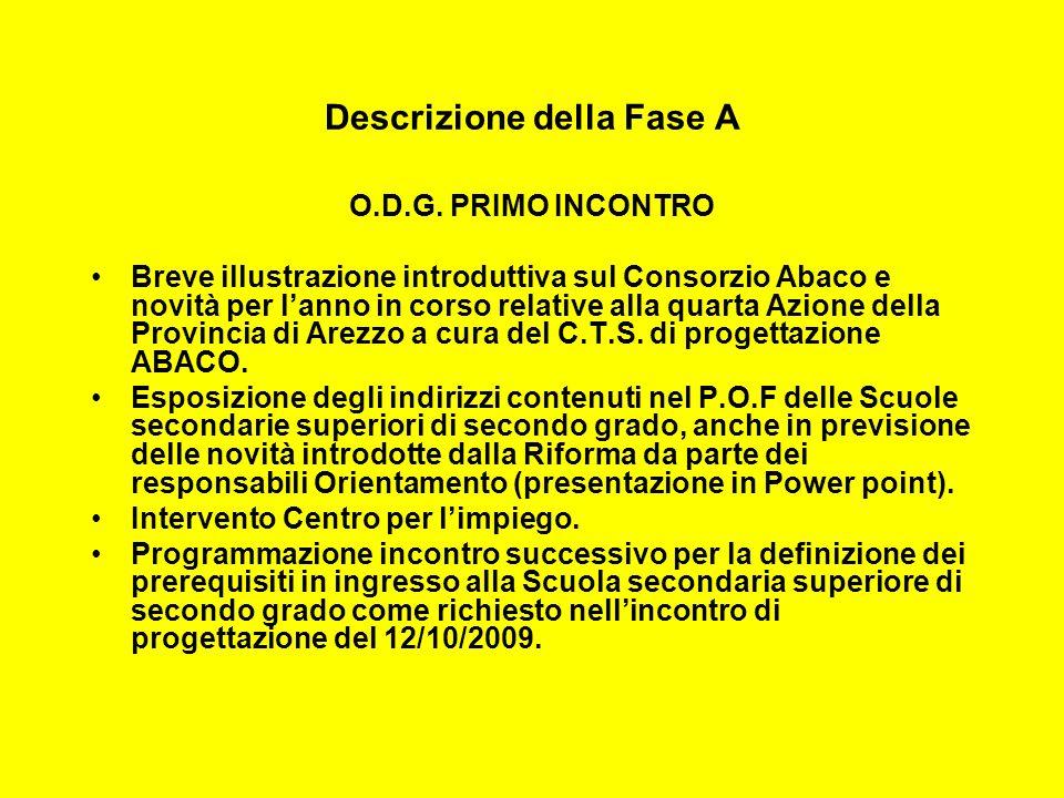 Descrizione della Fase A O.D.G. PRIMO INCONTRO Breve illustrazione introduttiva sul Consorzio Abaco e novità per lanno in corso relative alla quarta A