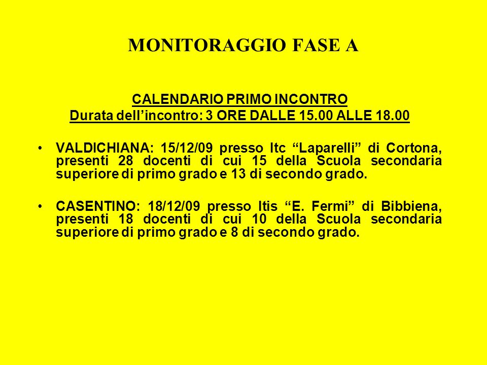 MONITORAGGIO FASE A CALENDARIO PRIMO INCONTRO Durata dellincontro: 3 ORE DALLE 15.00 ALLE 18.00 VALDICHIANA: 15/12/09 presso Itc Laparelli di Cortona,