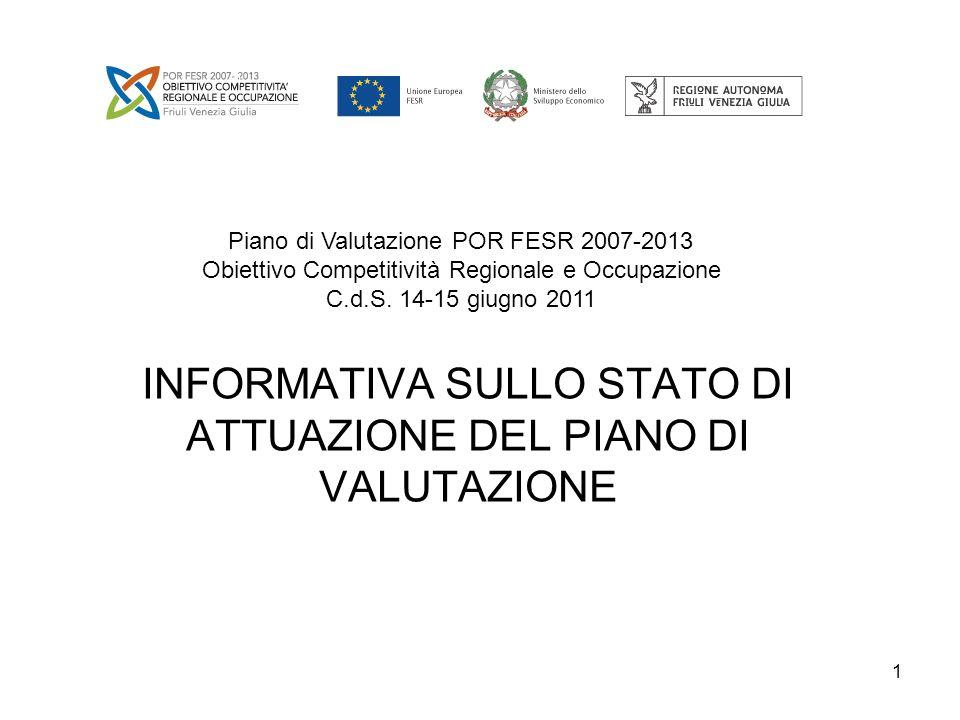 1 INFORMATIVA SULLO STATO DI ATTUAZIONE DEL PIANO DI VALUTAZIONE Piano di Valutazione POR FESR 2007-2013 Obiettivo Competitività Regionale e Occupazione C.d.S.