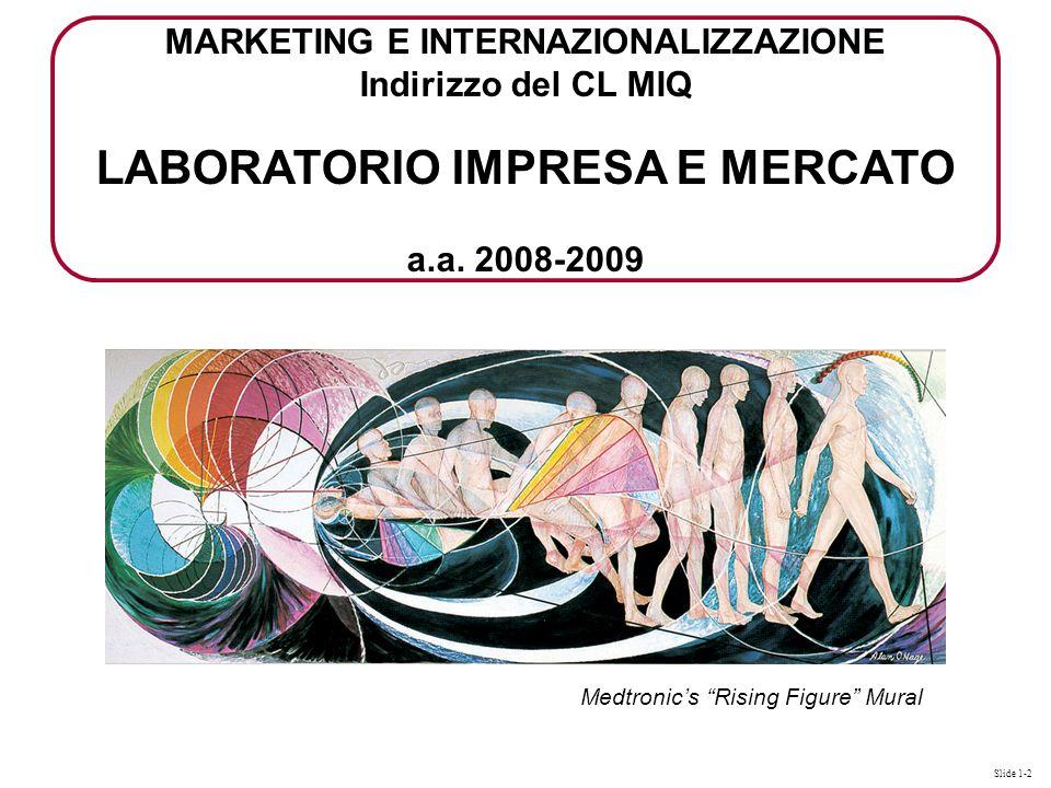 Slide 1-2 MARKETING E INTERNAZIONALIZZAZIONE Indirizzo del CL MIQ LABORATORIO IMPRESA E MERCATO a.a.