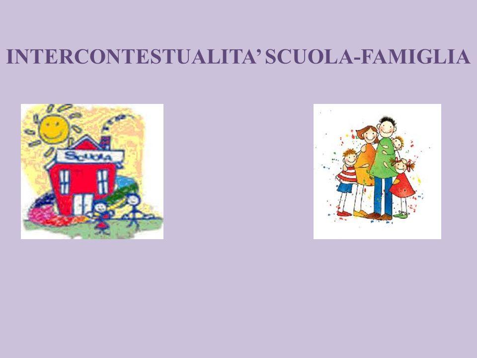 INTERCONTESTUALITA SCUOLA-FAMIGLIA