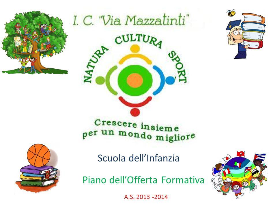 Scuola dellInfanzia Piano dellOfferta Formativa A.S. 2013 -2014
