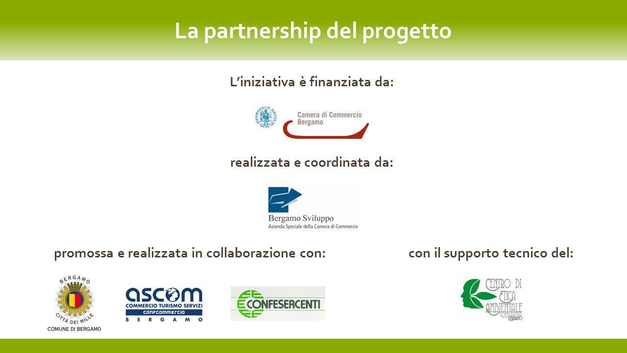 22 luglio 2012Testo del piè di pagina3 La partnership del progetto Liniziativa è finanziata da: realizzata e coordinata da: promossa e realizzata in collaborazione con: con il supporto tecnico del: