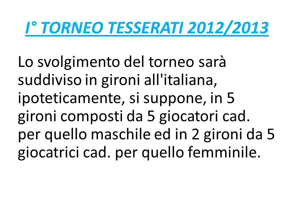 I° TORNEO TESSERATI 2012/2013 Lo svolgimento del torneo sarà suddiviso in gironi all italiana, ipoteticamente, si suppone, in 5 gironi composti da 5 giocatori cad.