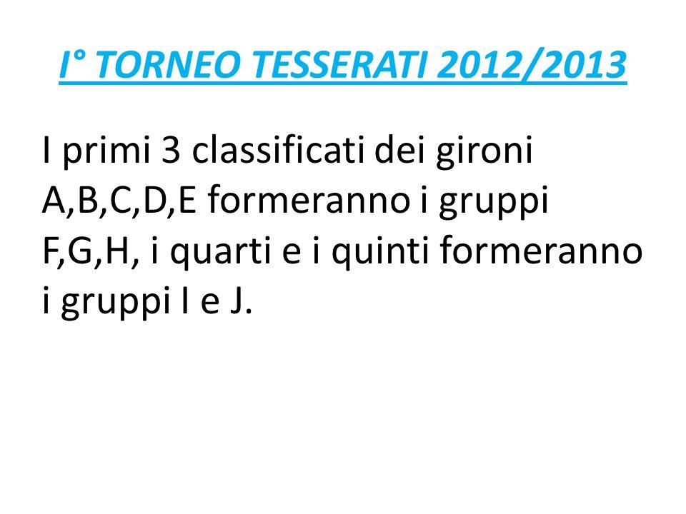 I° TORNEO TESSERATI 2012/2013 I primi 3 classificati dei gironi A,B,C,D,E formeranno i gruppi F,G,H, i quarti e i quinti formeranno i gruppi I e J.