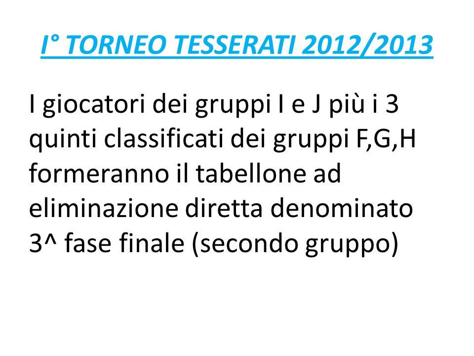 I° TORNEO TESSERATI 2012/2013 I giocatori dei gruppi I e J più i 3 quinti classificati dei gruppi F,G,H formeranno il tabellone ad eliminazione diretta denominato 3^ fase finale (secondo gruppo)