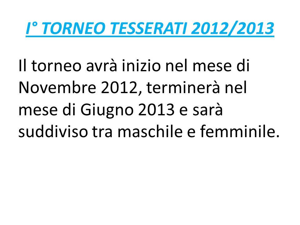 I° TORNEO TESSERATI 2012/2013 Il torneo avrà inizio nel mese di Novembre 2012, terminerà nel mese di Giugno 2013 e sarà suddiviso tra maschile e femminile.