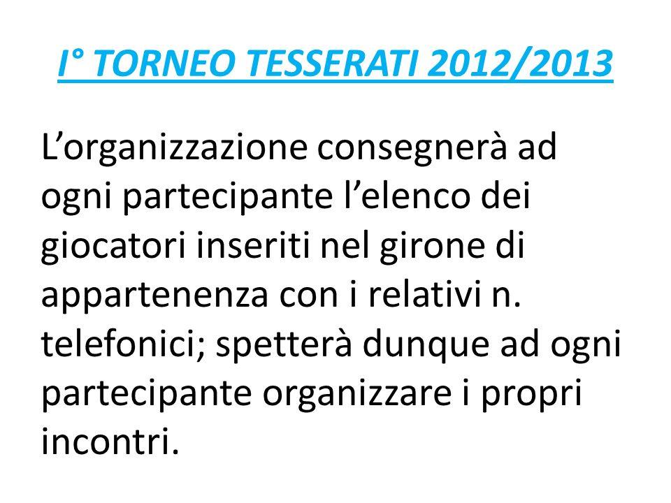 I° TORNEO TESSERATI 2012/2013 Lorganizzazione consegnerà ad ogni partecipante lelenco dei giocatori inseriti nel girone di appartenenza con i relativi n.
