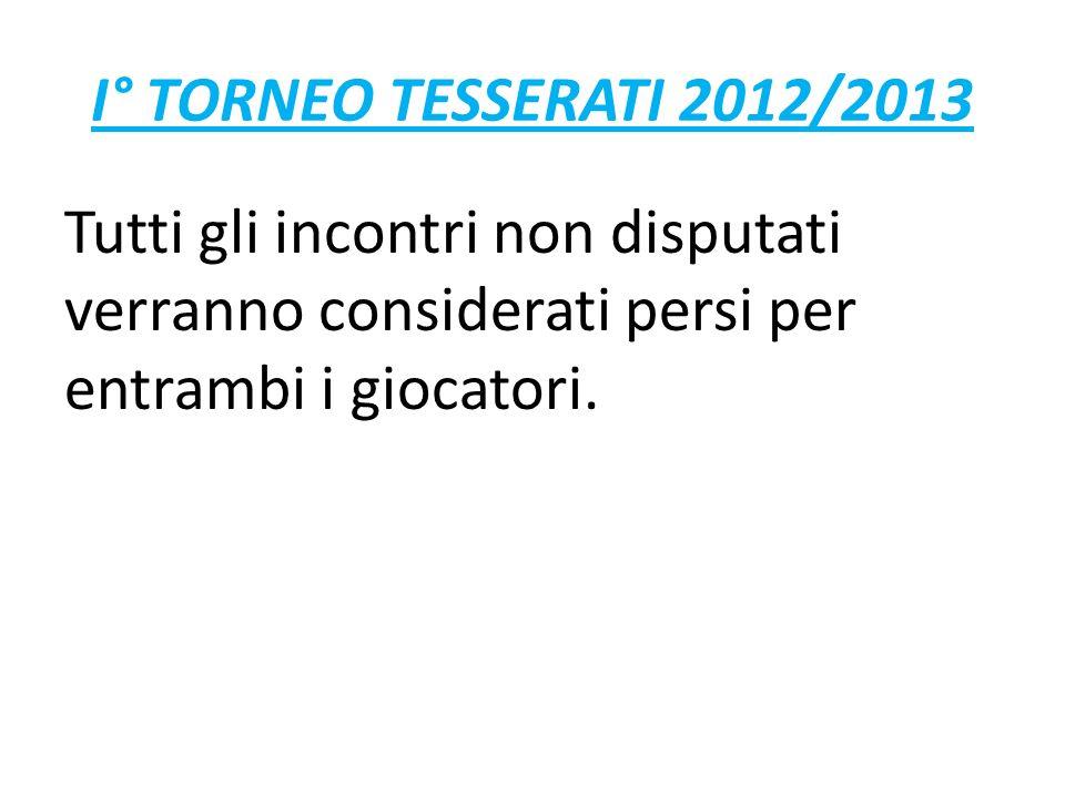 I° TORNEO TESSERATI 2012/2013 Tutti gli incontri non disputati verranno considerati persi per entrambi i giocatori.