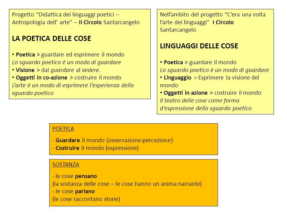 II Circolo Santarcangelo LA NATURA UMANA DELLE COSE - Oggetti daffezione (la vita relazionale) - Oggetti migranti (trasformazione e progetto) - Oggetti impertinenti (immaginazione produttiva) - Oggetti salienti (contenitori esistenziali) I Circolo Santarcangelo IL TEATRO DELLE COSE - Anim/AZIONE - Narr/AZIONE - Spettacol/AZIONE - Esposizione Un Metodo a)Incontro desplorazione delle idee e delle intenzioni progettuali b)Realizzazione lineamenti progettuali e obiettivi didattici (Insegnanti) c)Lineamenti dantropologia e incontri di formazione (museo) d)Incontri periodici di verifica e approfondimento e)Valutazione finale e preparazione dellesposizione f)Esposizione