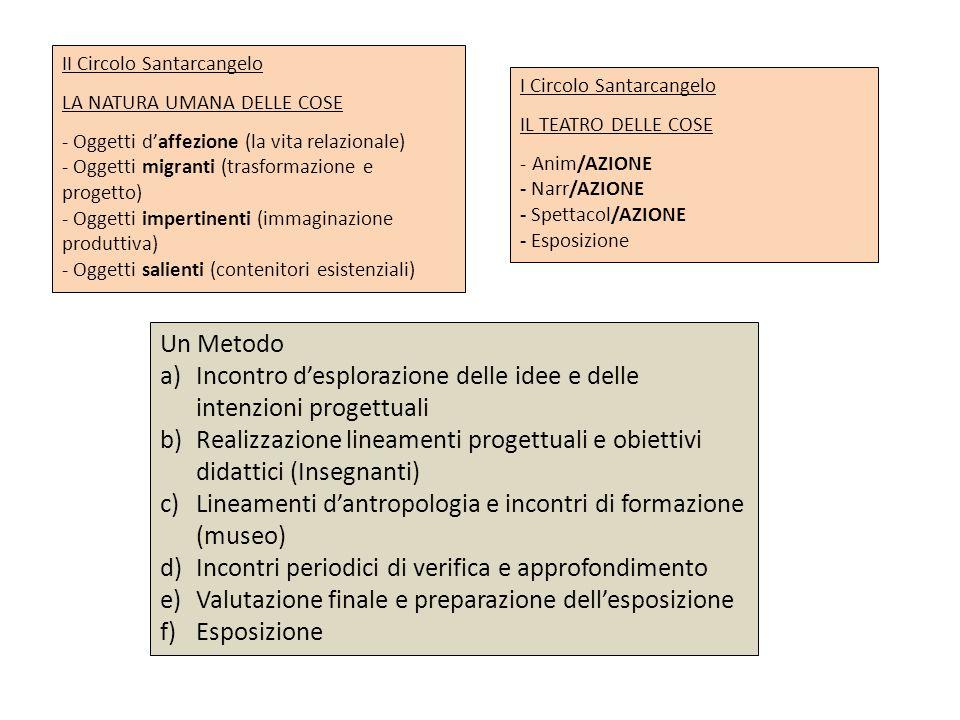 II Circolo Santarcangelo LA NATURA UMANA DELLE COSE - Oggetti daffezione (la vita relazionale) - Oggetti migranti (trasformazione e progetto) - Oggett