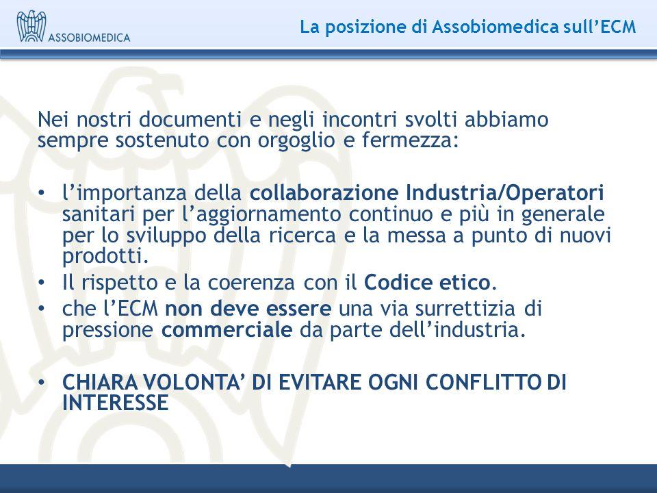 La posizione di Assobiomedica sullECM In alcuni momenti abbiamo fortemente criticato il regolamento, ma offrendo sempre collaborazione e proposte operative.